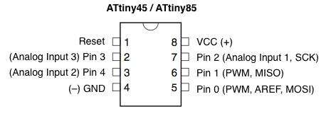 ATtiny45/85